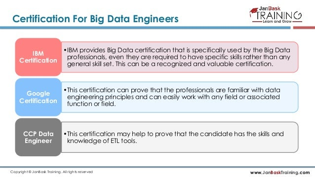 How to start your career as a big data engineer