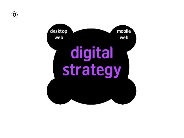Define  Goals & Outcomes  Target groups  Content plan  Method for documentation & evaluation  Channels