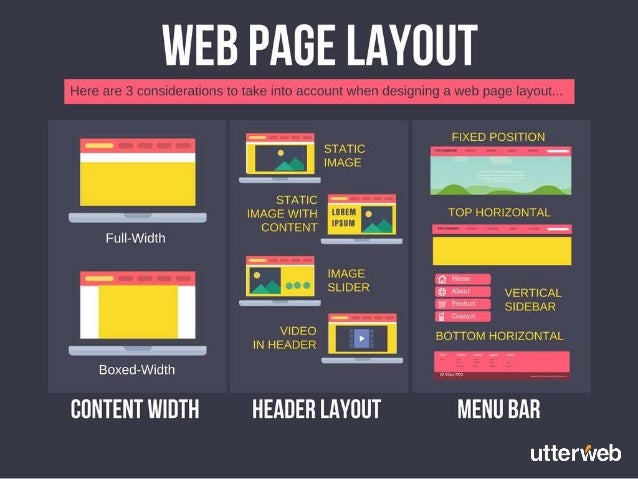 How To Structure A Web Page For Success
