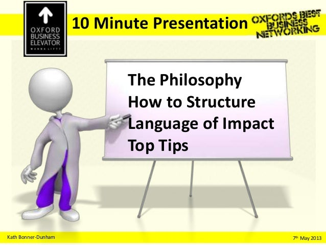 Kath Bonner-Dunham 7th May 201310 Minute PresentationThe PhilosophyHow to StructureLanguage of ImpactTop Tips