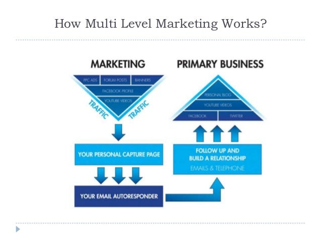 Multi Level Marketing Banners It Support Banners
