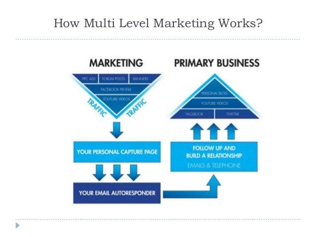 Multi Level Marketing Banners Framework Banners