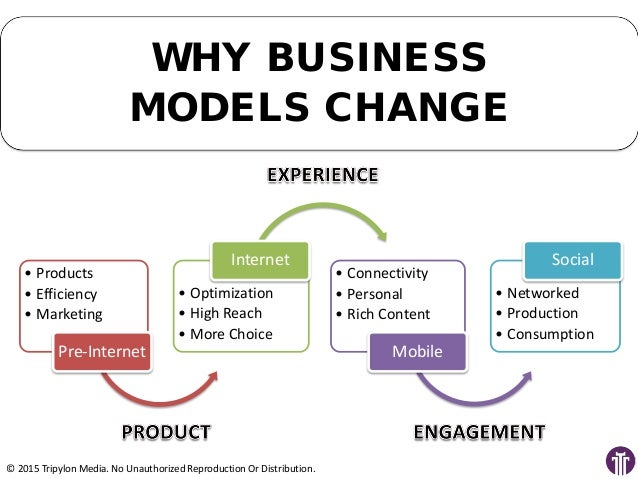 How to Succeed in Today's Digital Economy - The Emergence of New Business Models - Sirous Kavehercy - Internet Conference - Siofok 2015 Slide 2