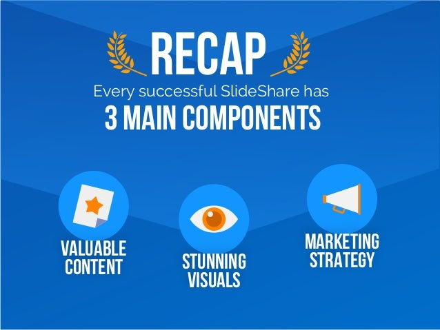 RECAP 3 MAIN COMPONENTS Every successful SlideShare has MARKETING STRATEGYSTUNNING VISUALS valuable content