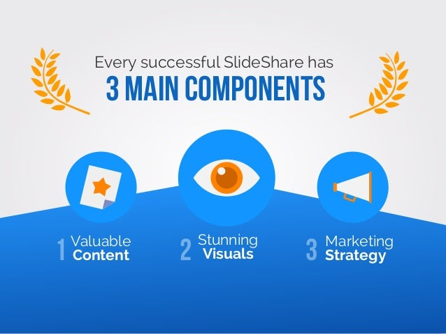 Valuable Content Stunning Visuals Marketing Strategy1 2 3 3 MAIN COMPONENTS Every successful SlideShare has