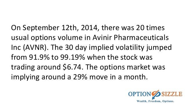 Avnr stock options