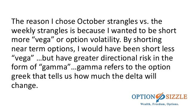 How to use delta in options trading