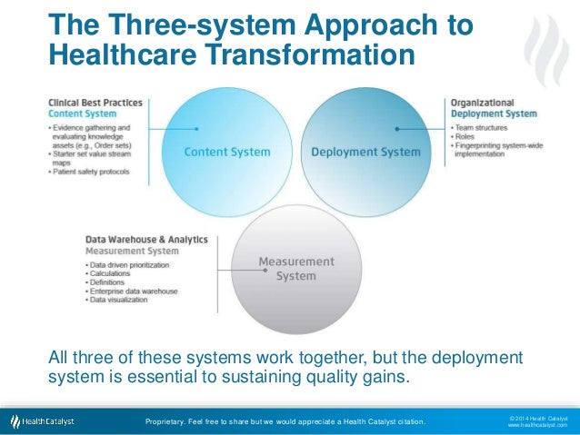 How to Sustain Healthcare Quality Improvement in 3 Critical Steps