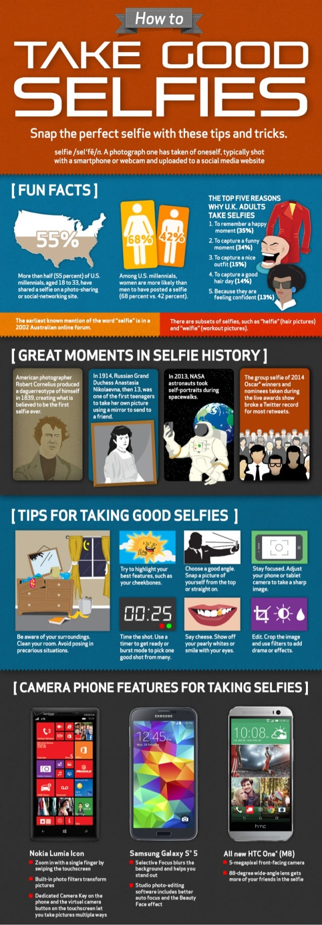 Snap the perfect selfie with these tips and tricks.   selfie / sel'fé/ n. A photograph one has taken of oneself.  typicall...