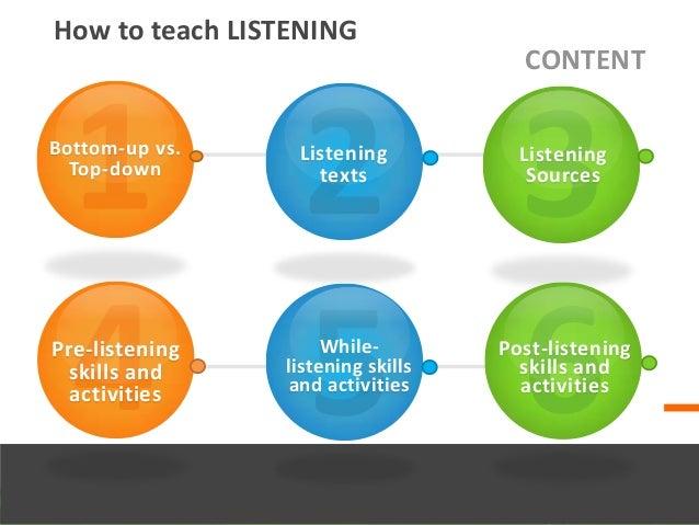 Penny ur teaching listening comprehension