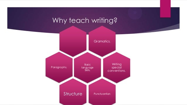how to teach writing pdf harmer Interesting and engaging to teach the main reasons for setting writing as homework rather than a class activity one  writing as a skill in its own right (harmer.