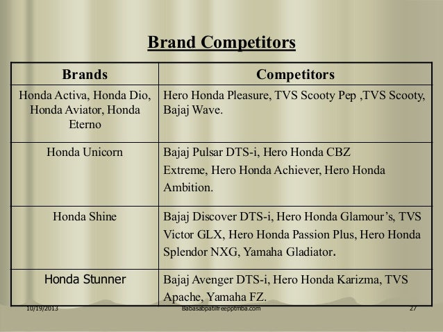 honda marketing objective Honda marketing 25,595 views share like  target market the objective of honda motor to boosting their total sales revenue is to identify the target market as.