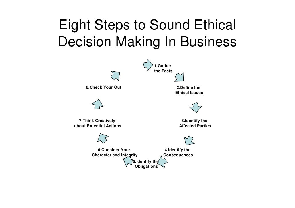 decision affecting people that has a ethical ramifications Leadership: facing moral and ethical dilemmas  never doubt that a small group of committed people can change the world  how does one make an ethical decision.