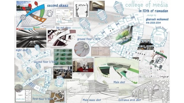How to think like Architect