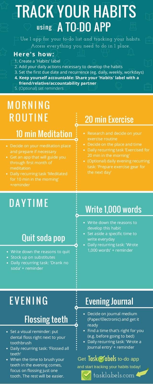 TRACK YOUR HABITS 20 min Exercise MORNI NG ROUTI NE Use1appforyourto-dolistandtrackingyourhabits. Accesseveryth...