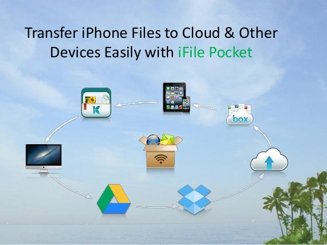 Transfer iPhone Files to Cloud & Other Devices Easily with iFile Pocket