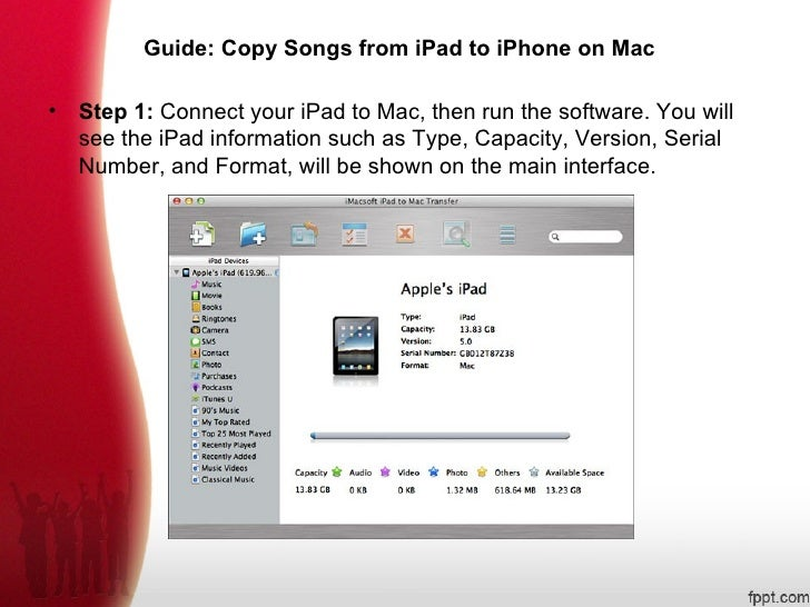 how to download songs onto itunes iphone from a cd