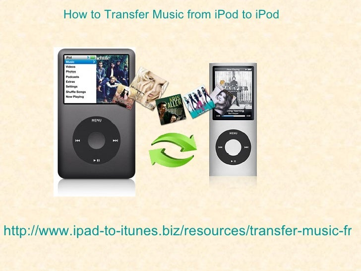 How to Transfer Music from iPod to iPodhttp://www.ipad-to-itunes.biz/resources/transfer-music-from