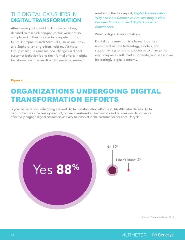 14 THE DIGITAL CX USHERS IN DIGITAL TRANSFORMATION After hearing Jobs and Ford quoted so often, I decided to research comp...