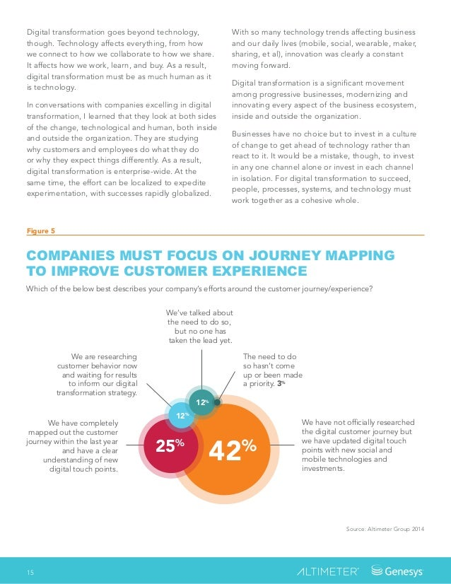 15 COMPANIES MUST FOCUS ON JOURNEY MAPPING TO IMPROVE CUSTOMER EXPERIENCE Which of the below best describes your company's...
