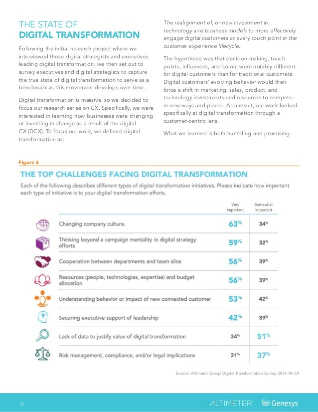 16 THE STATE OF DIGITAL TRANSFORMATION Following the initial research project where we interviewed those digital strategis...
