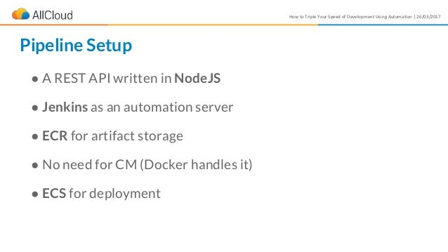 How to Triple Your Speed of Development Using Automation | 26/03/2017 ● A REST API written in NodeJS ● Jenkins as an autom...