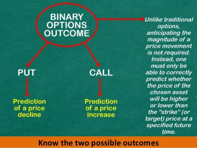 What is the strike price in binary options