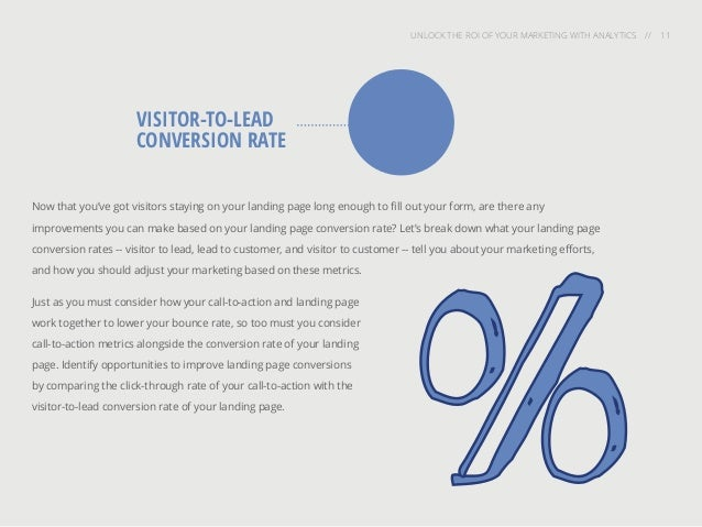 UNLOCK THE ROI OF YOUR MARKETING WITH ANALYTICS // 11 Now that you've got visitors staying on your landing page long enoug...