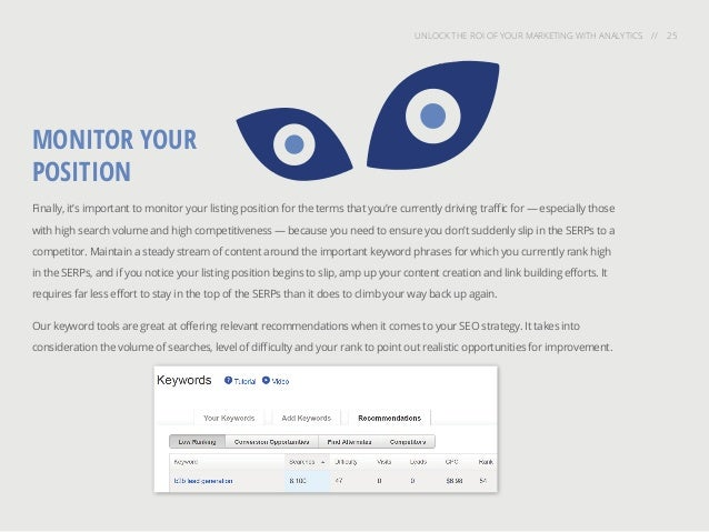 UNLOCK THE ROI OF YOUR MARKETING WITH ANALYTICS // 25 Finally, it's important to monitor your listing position for the ter...