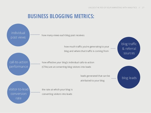 UNLOCK THE ROI OF YOUR MARKETING WITH ANALYTICS // 27 BUSINESS BLOGGING METRICS: how effective your blog's individual call...