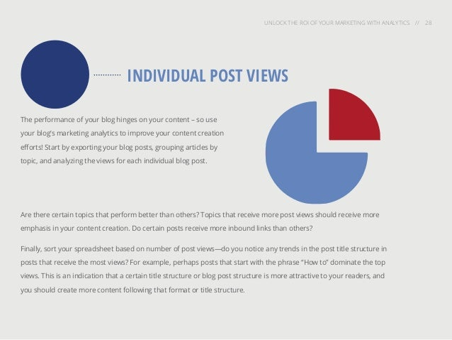 UNLOCK THE ROI OF YOUR MARKETING WITH ANALYTICS // 28 The performance of your blog hinges on your content – so use your bl...