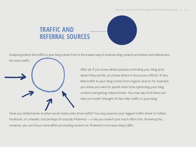 UNLOCK THE ROI OF YOUR MARKETING WITH ANALYTICS // 29 Analyzing where the traffic to your blog comes from is the easiest w...