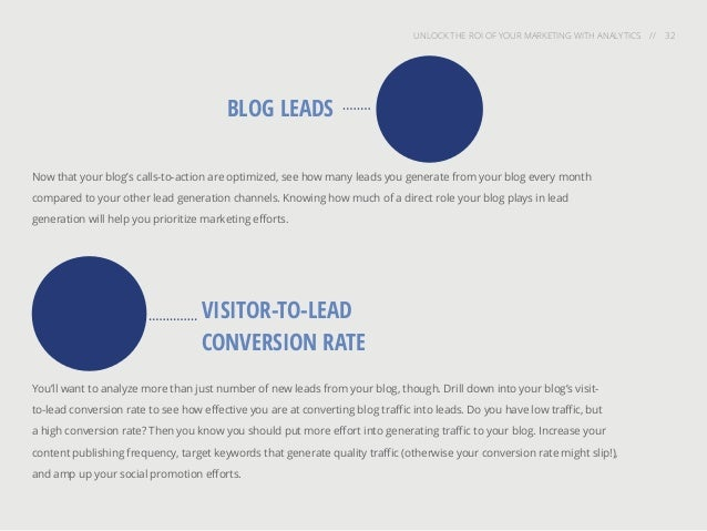 UNLOCK THE ROI OF YOUR MARKETING WITH ANALYTICS // 32 Now that your blog's calls-to-action are optimized, see how many lea...