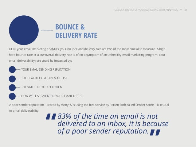UNLOCK THE ROI OF YOUR MARKETING WITH ANALYTICS // 41 Of all your email marketing analytics, your bounce and delivery rate...