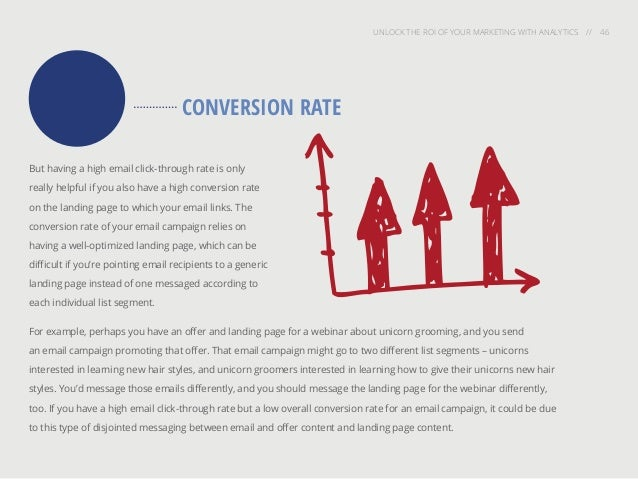 UNLOCK THE ROI OF YOUR MARKETING WITH ANALYTICS // 46 But having a high email click-through rate is only really helpful if...