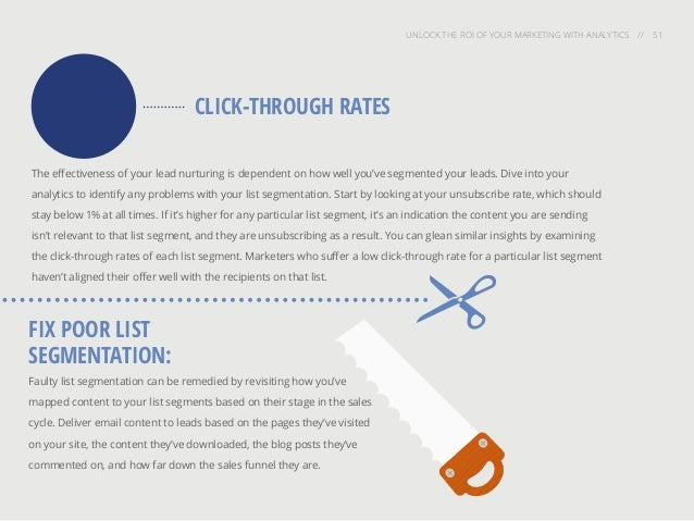 UNLOCK THE ROI OF YOUR MARKETING WITH ANALYTICS // 51 The effectiveness of your lead nurturing is dependent on how well yo...