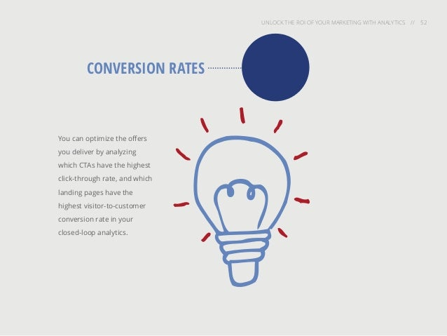 UNLOCK THE ROI OF YOUR MARKETING WITH ANALYTICS // 52 You can optimize the offers you deliver by analyzing which CTAs have...