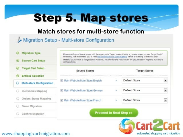 Updating magento 1.7 to 1.8 dating couples bible study ideas