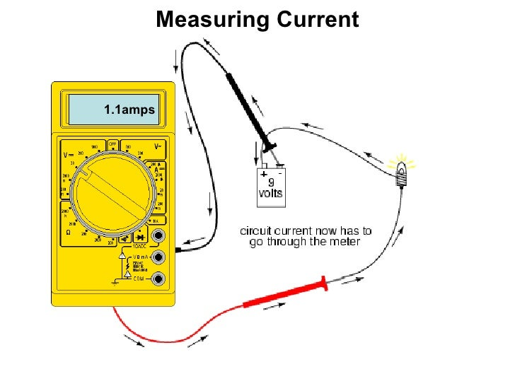 how to use a digital multimeter. Black Bedroom Furniture Sets. Home Design Ideas