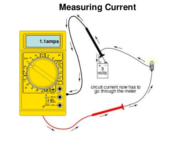 How To Use A Multimeter To Test Car Voltage