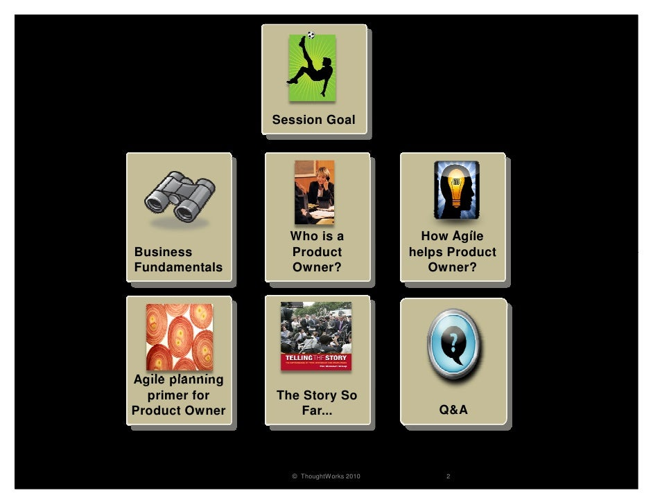 How to use agile for roadmapping and be successful at it Slide 2
