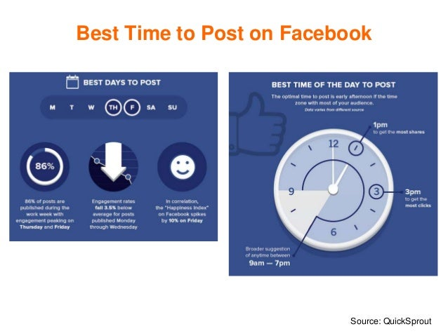Best Time to Post on Facebook Source: QuickSprout