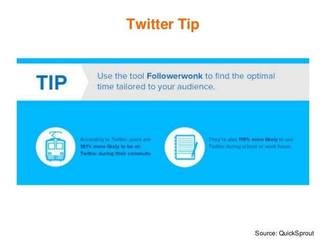 Twitter Tip Source: QuickSprout