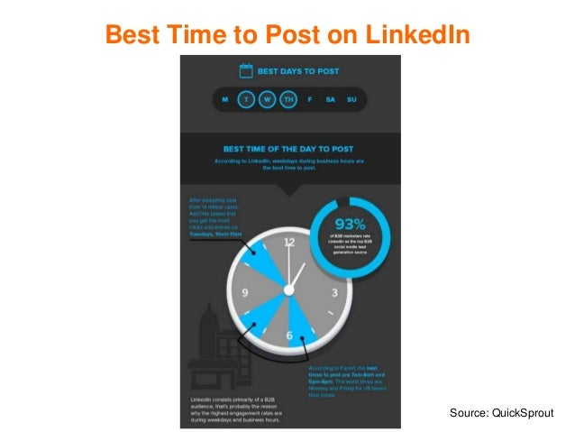 Best Time to Post on LinkedIn Source: QuickSprout