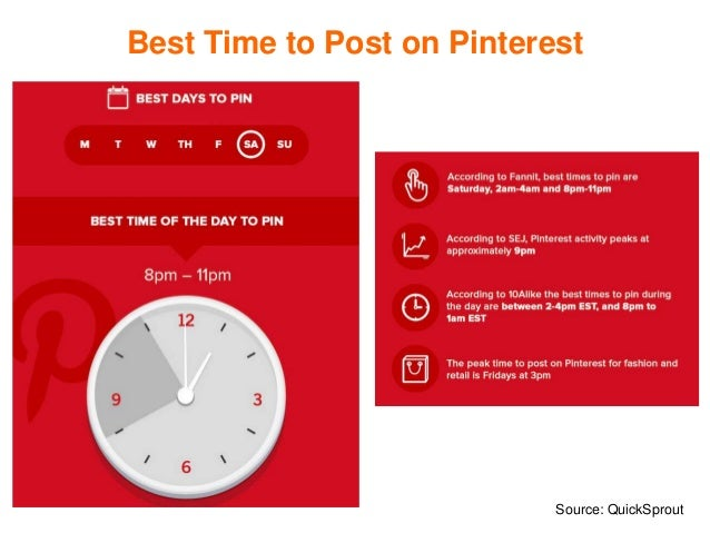 Best Time to Post on Pinterest Source: QuickSprout