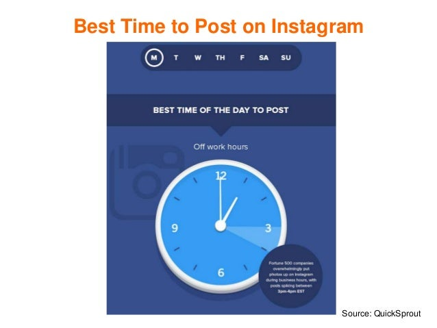 Best Time to Post on Instagram Source: QuickSprout