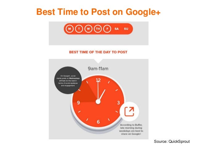 Best Time to Post on Google+ Source: QuickSprout