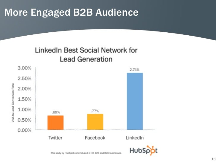More Engaged B2B Audience                            13
