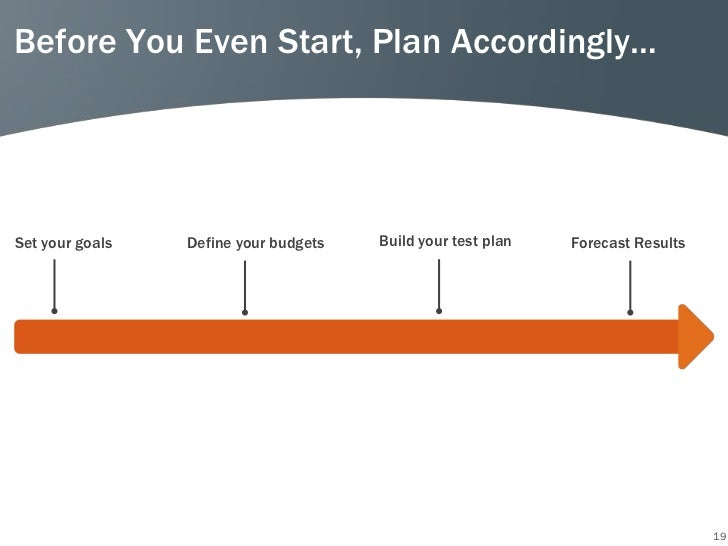 Before You Even Start, Plan Accordingly…Set your goals   Define your budgets   Build your test plan   Forecast Results    ...