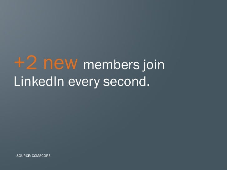 +2 new members joinLinkedIn every second.SOURCE: COMSCORE                         2